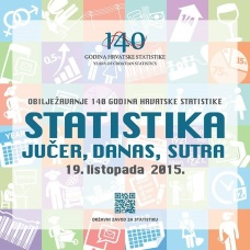 140 Years of Croatian Statistics